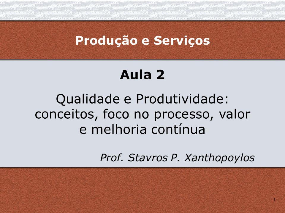 1 Aula 2 Qualidade e Produtividade: conceitos, foco no processo, valor e melhoria contínua Prof. Stavros P. Xanthopoylos Produção e Serviços