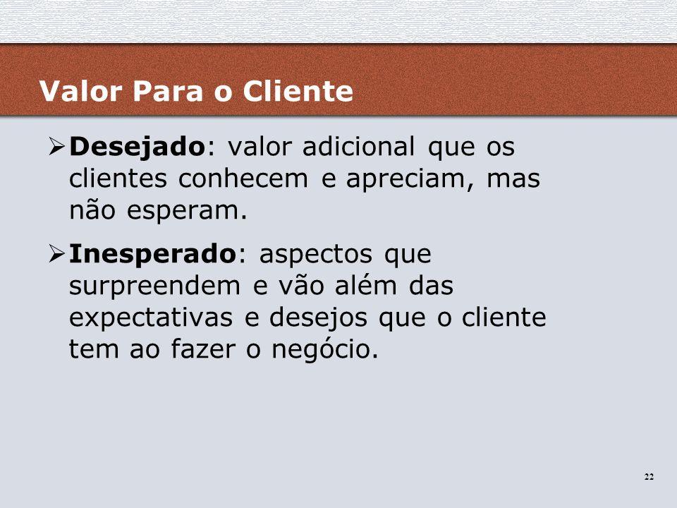 22 Valor Para o Cliente Desejado: valor adicional que os clientes conhecem e apreciam, mas não esperam. Inesperado: aspectos que surpreendem e vão alé