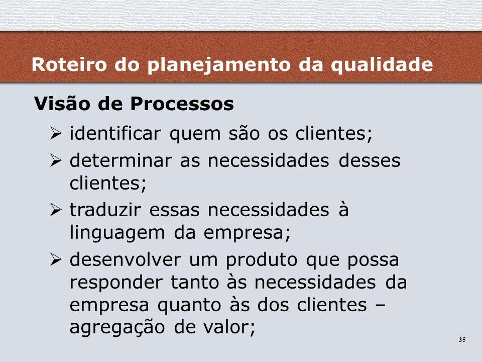 35 identificar quem são os clientes; determinar as necessidades desses clientes; traduzir essas necessidades à linguagem da empresa; desenvolver um pr