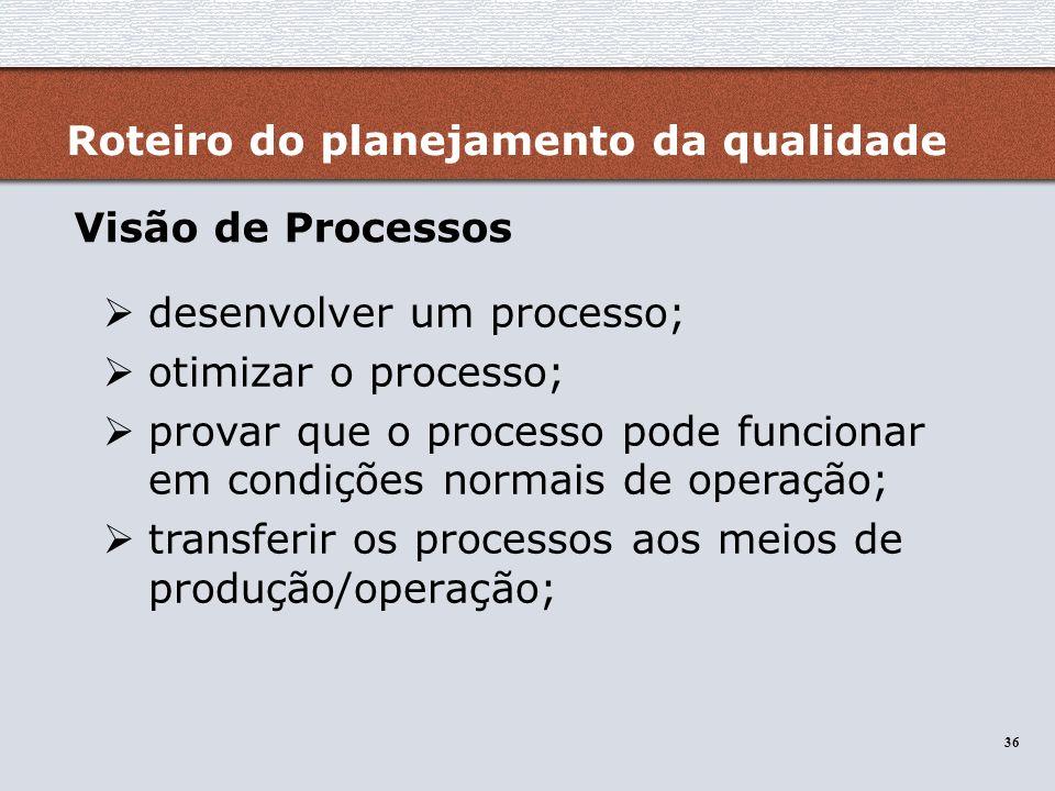 36 desenvolver um processo; otimizar o processo; provar que o processo pode funcionar em condições normais de operação; transferir os processos aos me