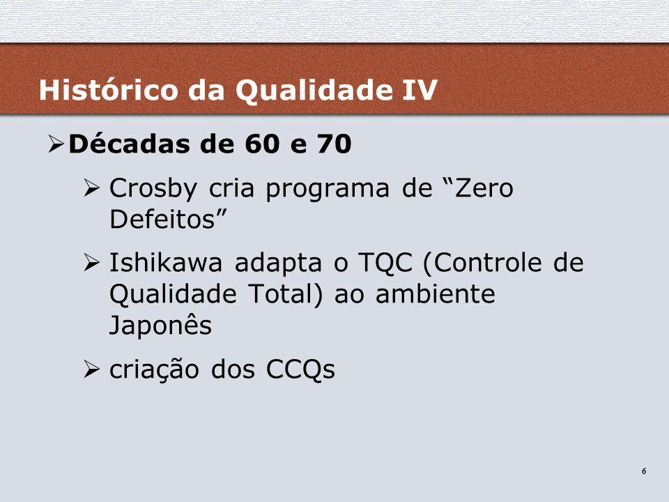 6 6 Histórico da Qualidade IV Décadas de 60 e 70 Crosby cria programa de Zero Defeitos Ishikawa adapta o TQC (Controle de Qualidade Total) ao ambiente
