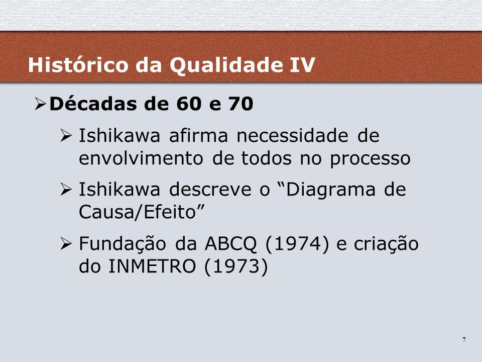 7 7 Décadas de 60 e 70 Ishikawa afirma necessidade de envolvimento de todos no processo Ishikawa descreve o Diagrama de Causa/Efeito Fundação da ABCQ
