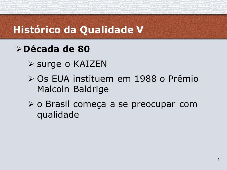 9 9 Década de 80 surge o KAIZEN Os EUA instituem em 1988 o Prêmio Malcoln Baldrige o Brasil começa a se preocupar com qualidade Histórico da Qualidade