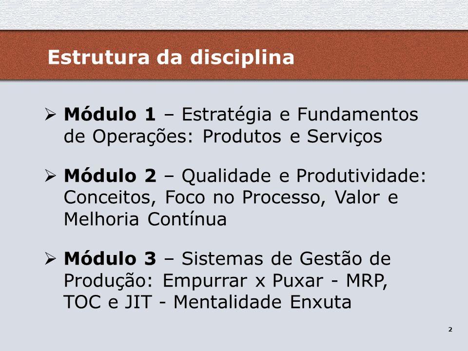 3 Módulo 4 – Gestão Estratégica de Serviços Módulo 5 – Gestão da Cadeia de Suprimentos - Competitividade – Tempo / Flexibilidade / Inovação Estrutura da disciplina