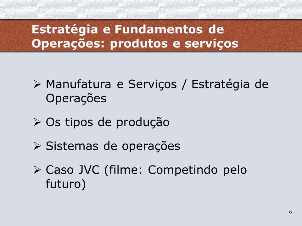37 os tipos de produção – intermitente sob encomenda Conceitos Básicos de Operações Fonte: