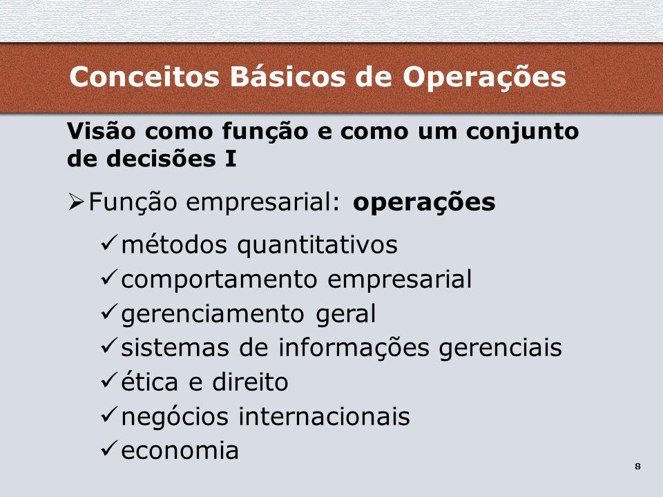 9 Conjunto de decisões Escolhas de estratégias planos de produtos e serviços prioridades competitivas posicionamento estratégico gerenciamento da qualidade controle da qualidade Visão como função e como um conjunto de decisões II Conceitos Básicos de Operações