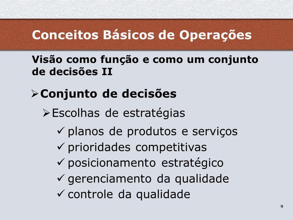 10 Conjunto de decisões Decisões do projeto industrial elaboração dos processos gerenciamento tecnológico descrição das ativid.