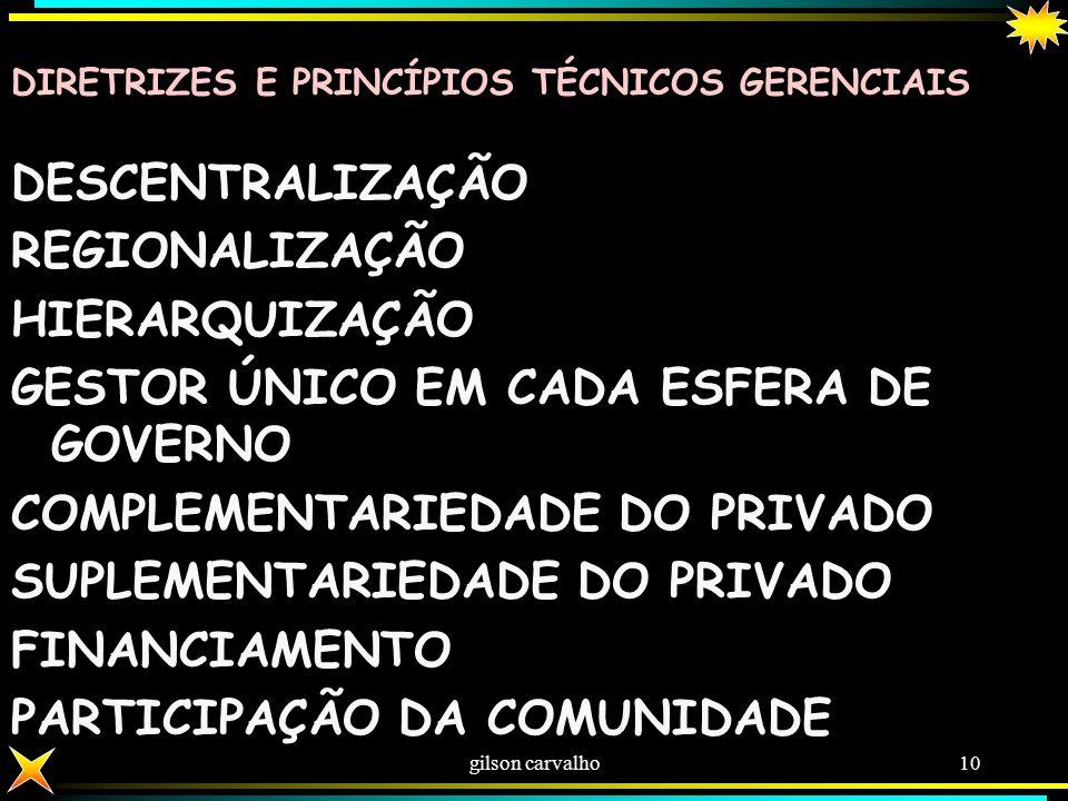 gilson carvalho9 DIRETRIZES E PRINCÍPIOS TÉCNICOS ASSISTENCIAIS UNIVERSALIDADE IGUALDADE EQUIDADE INTEGRALIDADE INTERSETORIALIDADE DIREITO À INFORMAÇÃ