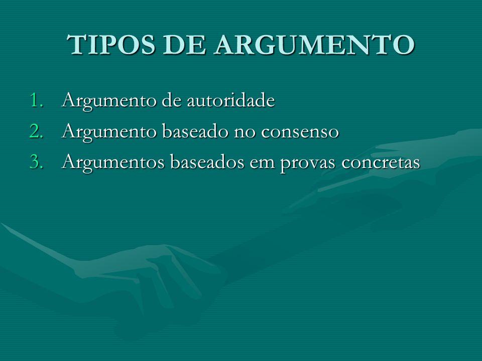 TIPOS DE ARGUMENTO 1.Argumento de autoridade 2.Argumento baseado no consenso 3.Argumentos baseados em provas concretas