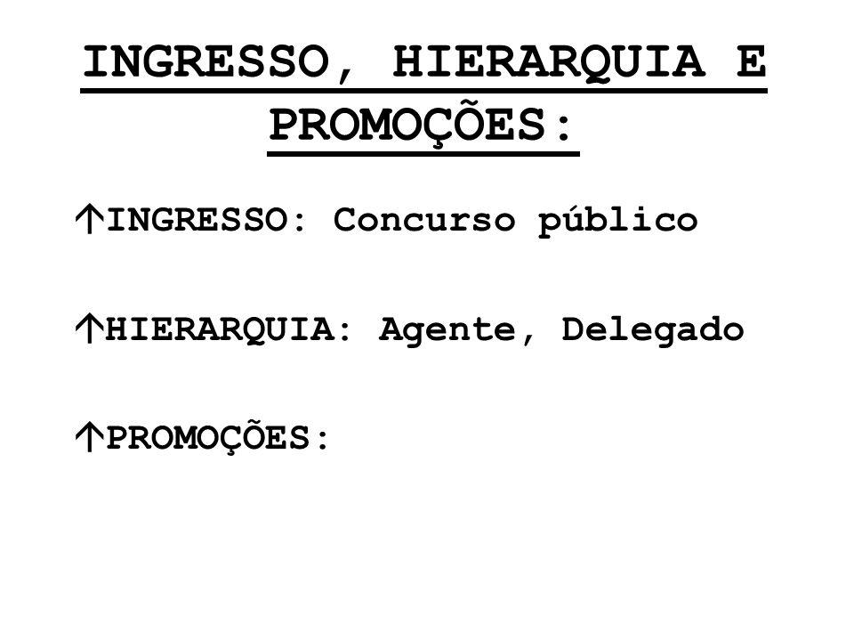 INGRESSO, HIERARQUIA E PROMOÇÕES: áINGRESSO: Concurso público áHIERARQUIA: Agente, Delegado áPROMOÇÕES: