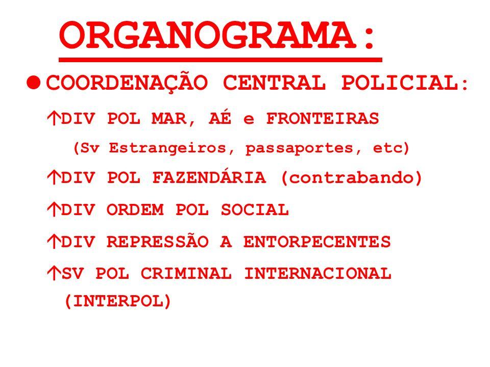 ORGANOGRAMA: COORDENAÇÃO CENTRAL POLICIAL : áDIV POL MAR, AÉ e FRONTEIRAS (Sv Estrangeiros, passaportes, etc) áDIV POL FAZENDÁRIA (contrabando) áDIV O