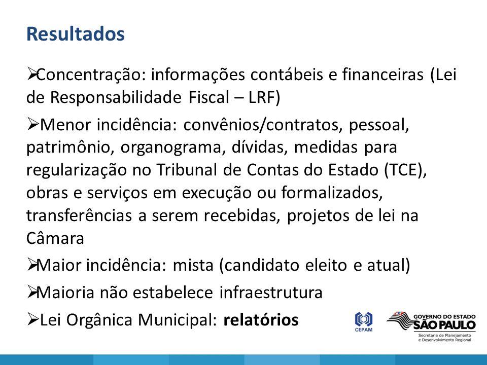 Concentração: informações contábeis e financeiras (Lei de Responsabilidade Fiscal – LRF) Menor incidência: convênios/contratos, pessoal, patrimônio, o