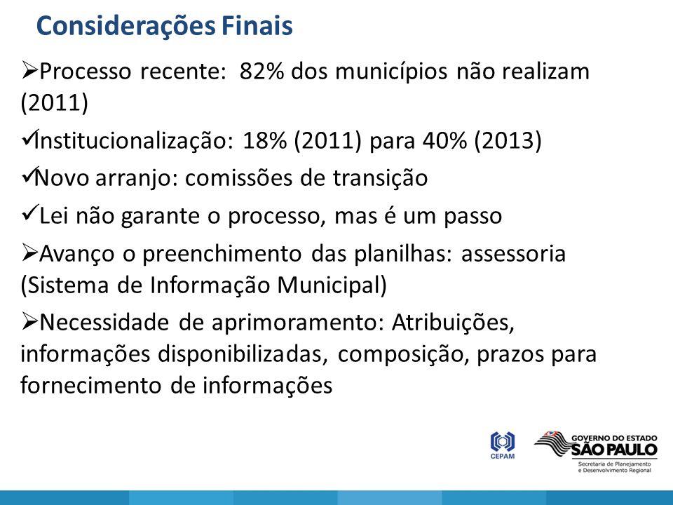 Considerações Finais Processo recente: 82% dos municípios não realizam (2011) Institucionalização: 18% (2011) para 40% (2013) Novo arranjo: comissões