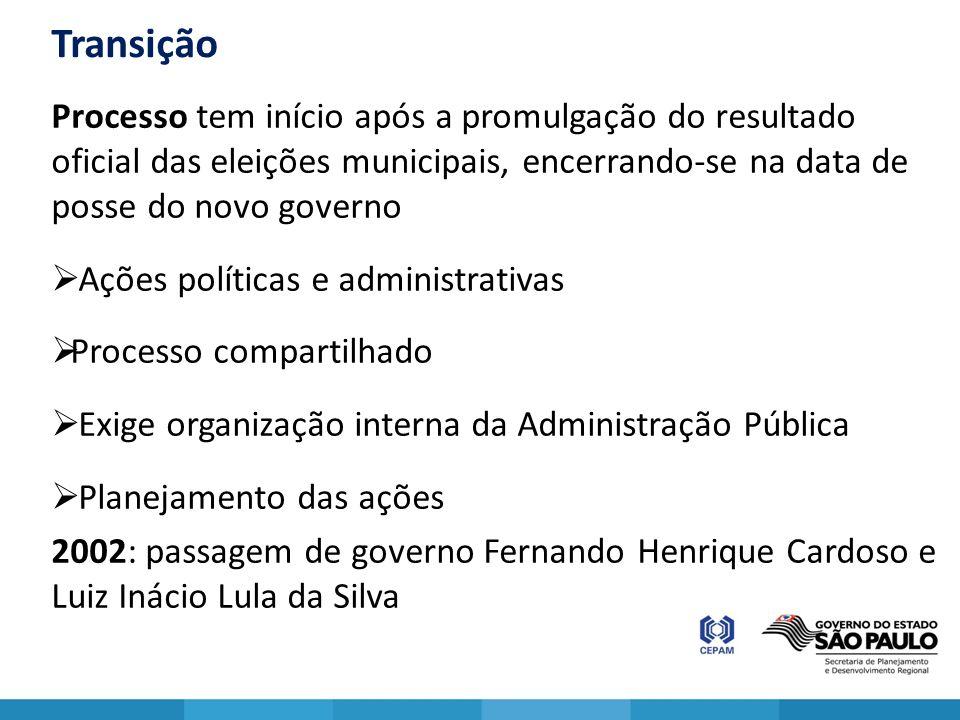 Transição Processo tem início após a promulgação do resultado oficial das eleições municipais, encerrando-se na data de posse do novo governo Ações po