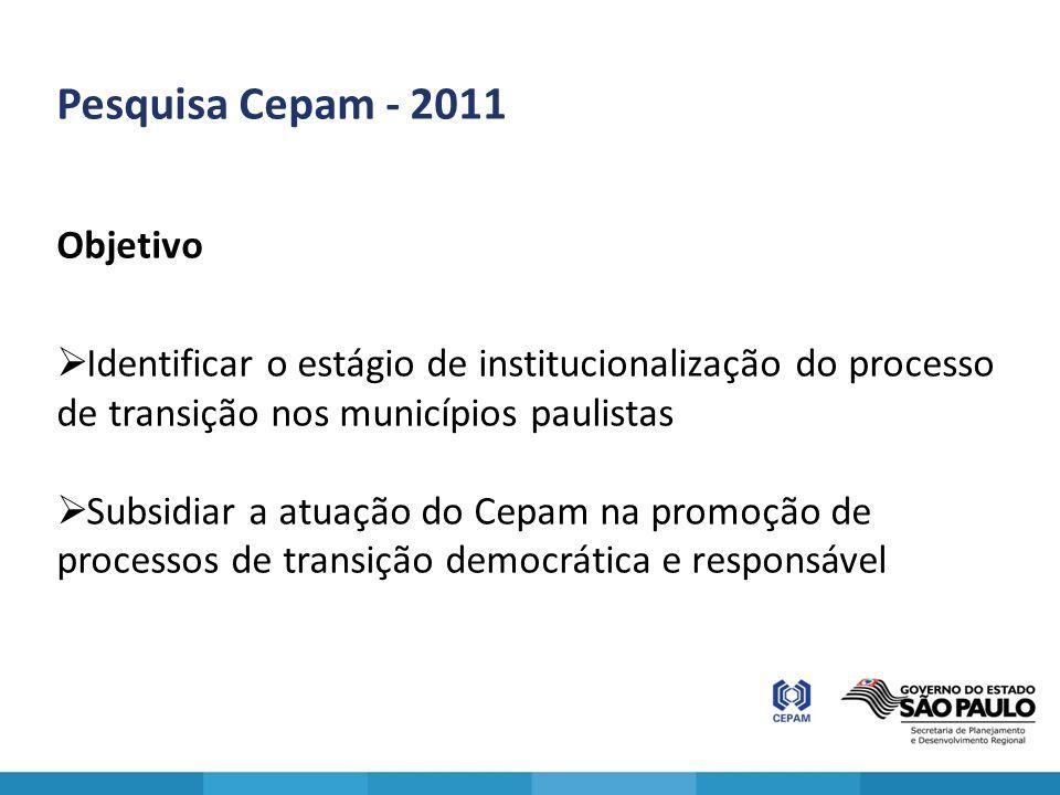 Pesquisa Cepam - 2011 Objetivo Identificar o estágio de institucionalização do processo de transição nos municípios paulistas Subsidiar a atuação do C