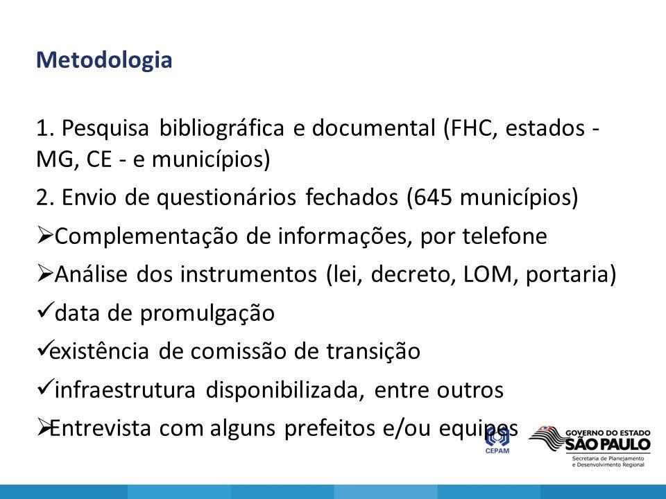 Metodologia 1. Pesquisa bibliográfica e documental (FHC, estados - MG, CE - e municípios) 2. Envio de questionários fechados (645 municípios) Compleme