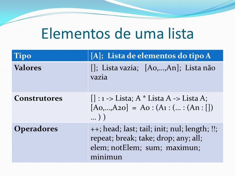Elementos de uma lista Tipo[A]; Lista de elementos do tipo A Valores[]; Lista vazia; [A0,…,An]; Lista não vazia Construtores[] : 1 -> Lista; A * Lista