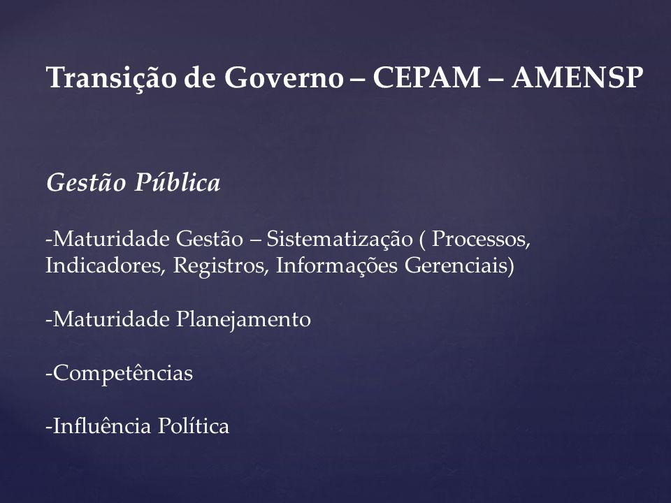 Transição de Governo – CEPAM – AMENSP Gestão Pública -Maturidade Gestão – Sistematização ( Processos, Indicadores, Registros, Informações Gerenciais)