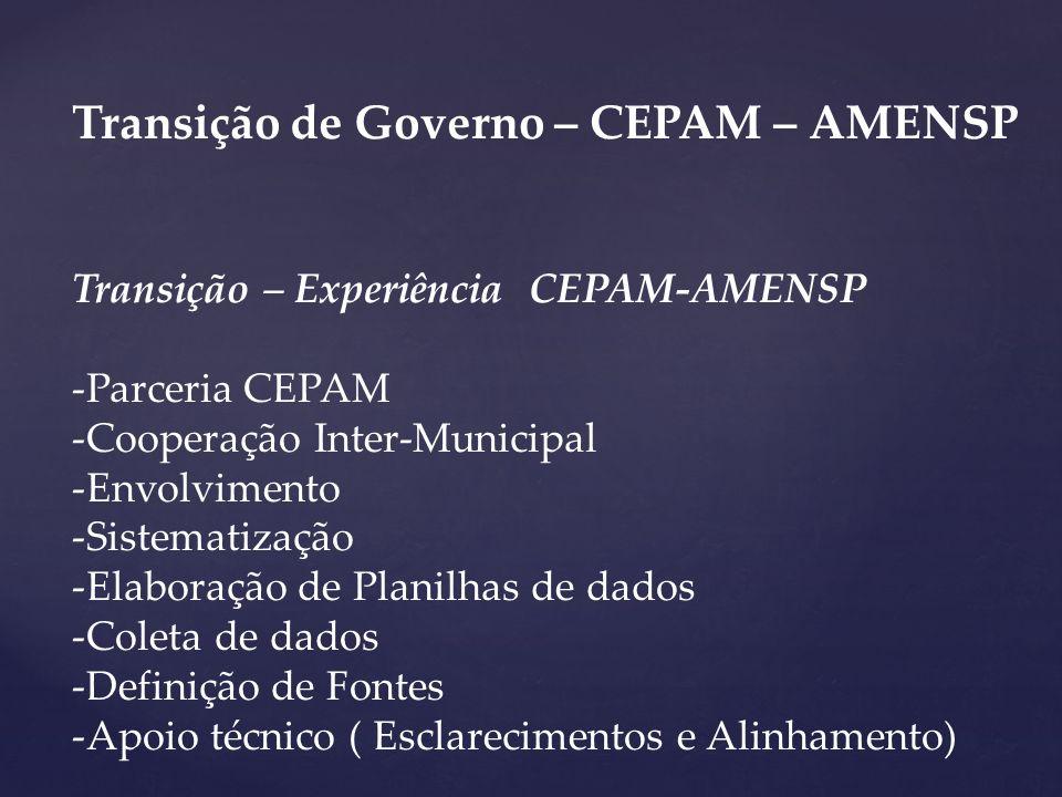 Transição de Governo – CEPAM – AMENSP Transição – Experiência CEPAM-AMENSP -Parceria CEPAM -Cooperação Inter-Municipal -Envolvimento -Sistematização -