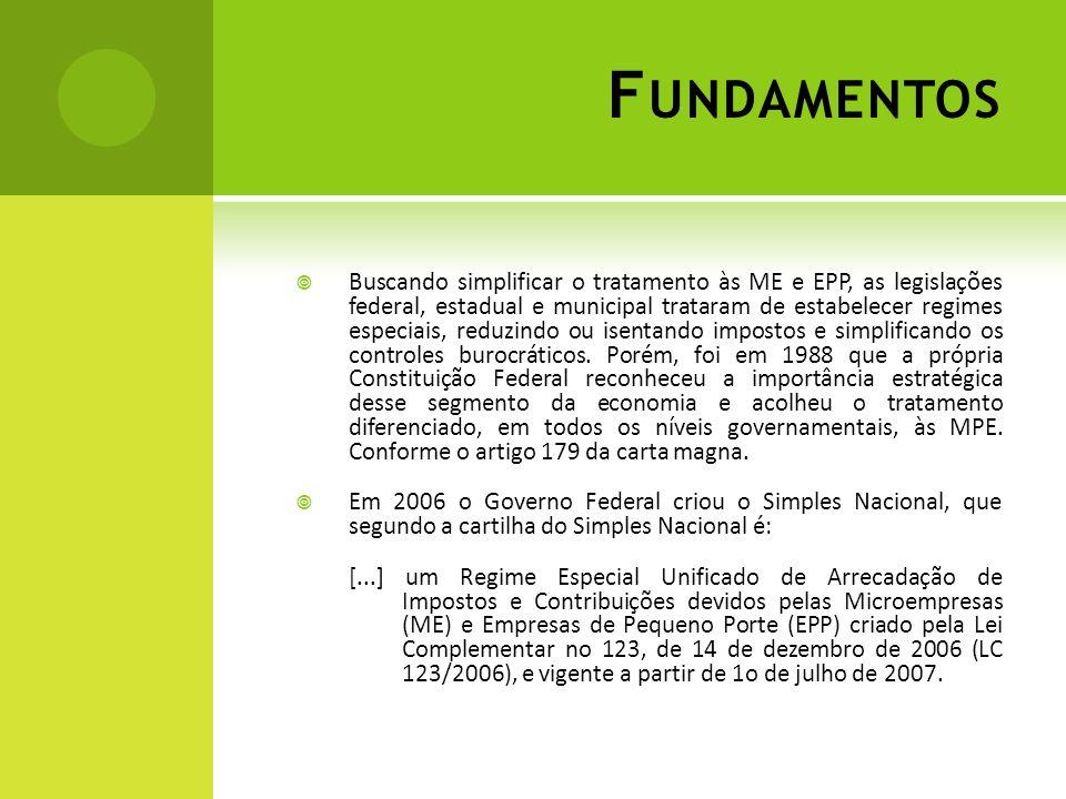 F UNDAMENTOS Buscando simplificar o tratamento às ME e EPP, as legislações federal, estadual e municipal trataram de estabelecer regimes especiais, re