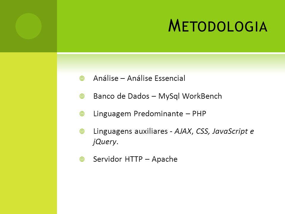 M ETODOLOGIA Análise – Análise Essencial Banco de Dados – MySql WorkBench Linguagem Predominante – PHP Linguagens auxiliares - AJAX, CSS, JavaScript e