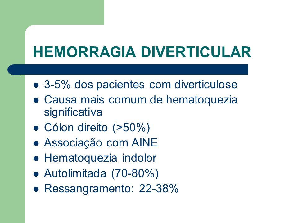 HEMORRAGIA DIVERTICULAR 3-5% dos pacientes com diverticulose Causa mais comum de hematoquezia significativa Cólon direito (>50%) Associação com AINE H