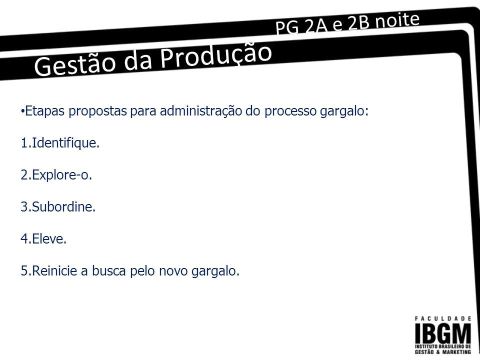 Gestão da Produção PG 2A e 2B noite Etapas propostas para administração do processo gargalo: 1.Identifique. 2.Explore-o. 3.Subordine. 4.Eleve. 5.Reini