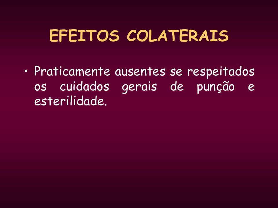 EFEITOS COLATERAIS Praticamente ausentes se respeitados os cuidados gerais de punção e esterilidade.