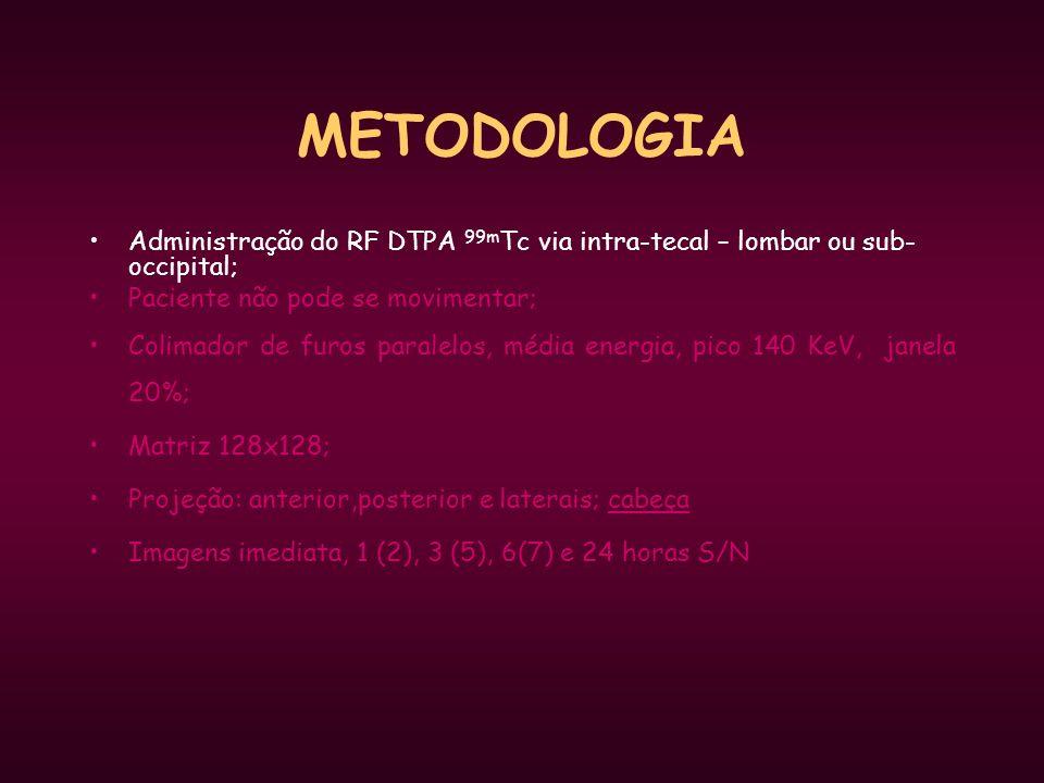 METODOLOGIA Administração do RF DTPA 99m Tc via intra-tecal – lombar ou sub- occipital; Paciente não pode se movimentar; Colimador de furos paralelos,