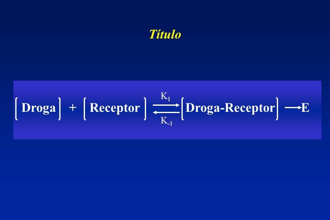 Droga + Receptor Droga-Receptor E K -1 K1K1 Título