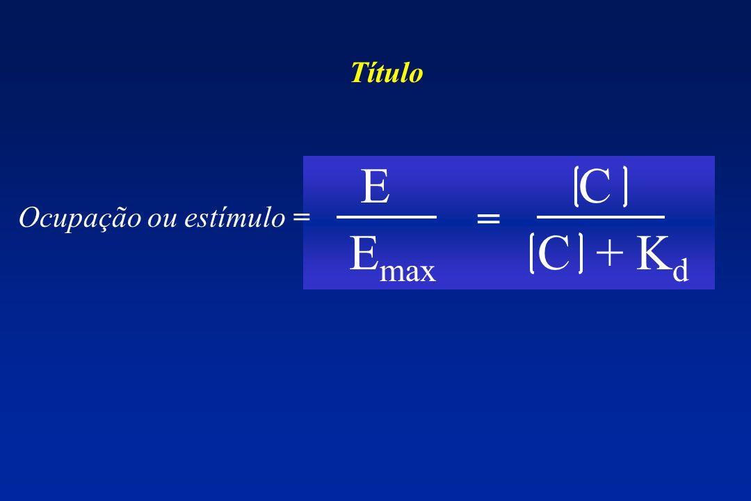 Título E max C + K d E C Ocupação ou estímulo = =