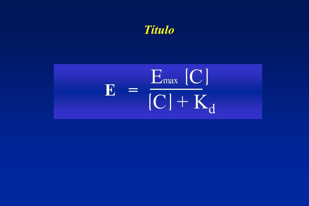 Título C + K d E max C E =