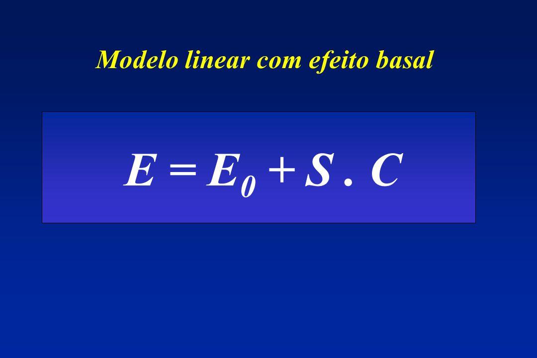 E = E 0 + S. C Modelo linear com efeito basal