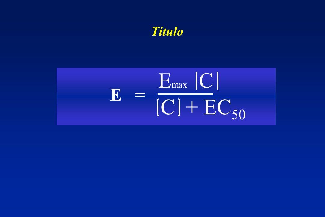 Título C + EC 50 E max C E =