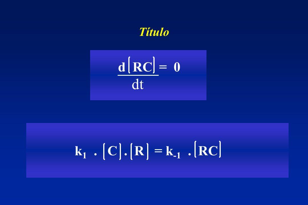 d RC = 0 dt Título k 1. C. R = k -1. RC