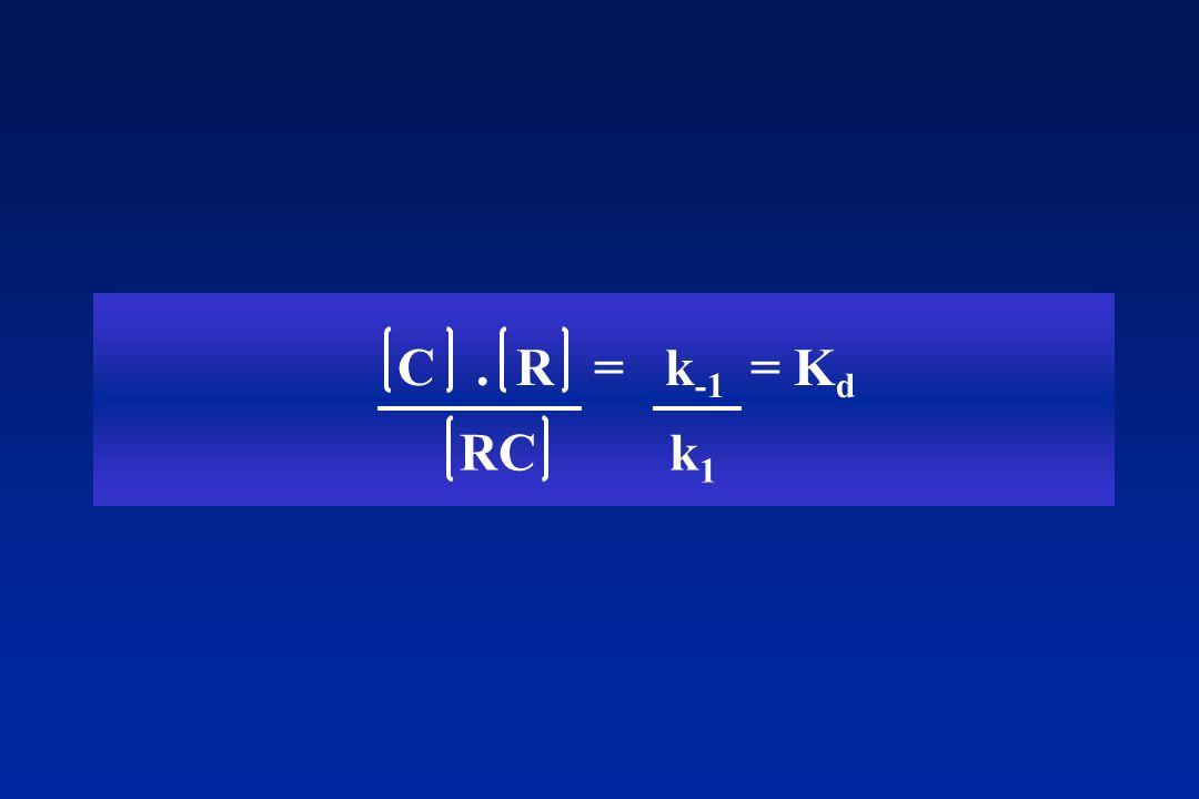 C. R = k -1 = K d RC k 1