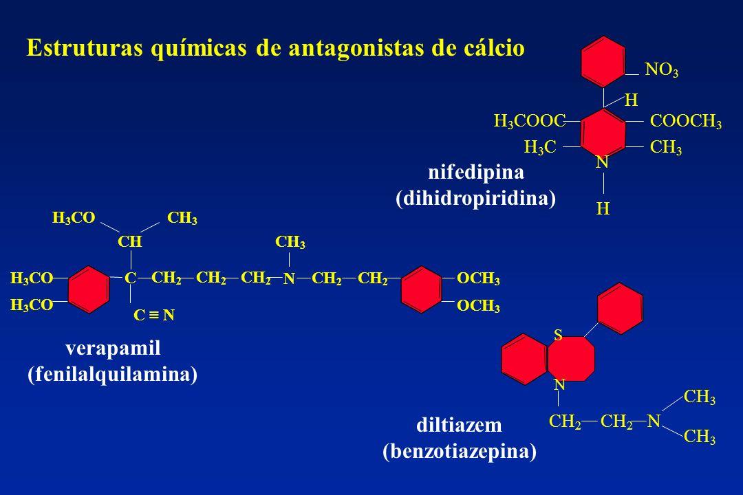 S N CH 2 N CH 3 H 3 COOC H3CH3C H NO 3 COOCH 3 CH 3 N H H 3 CO C CH H 3 COCH 3 CH 2 N CH 3 C N CH 2 OCH 3 verapamil (fenilalquilamina) diltiazem (benz