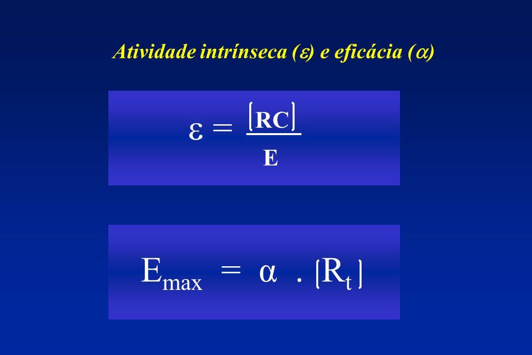 RC E Atividade intrínseca ( ) e eficácia ( ) = E max = α. R t