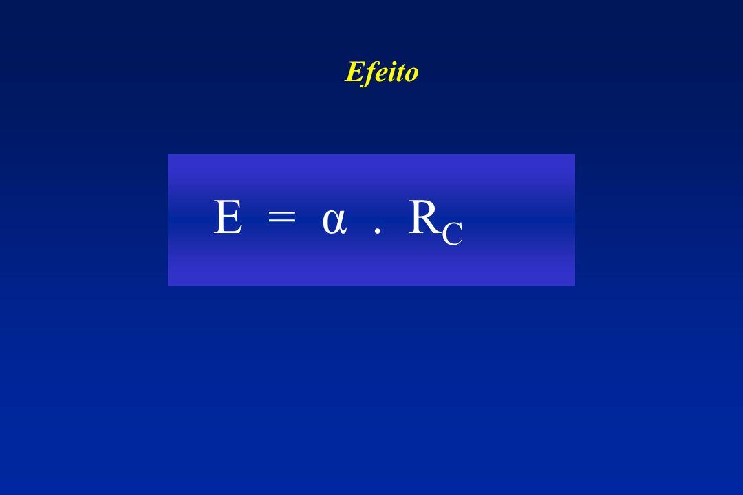Efeito E = α. R C