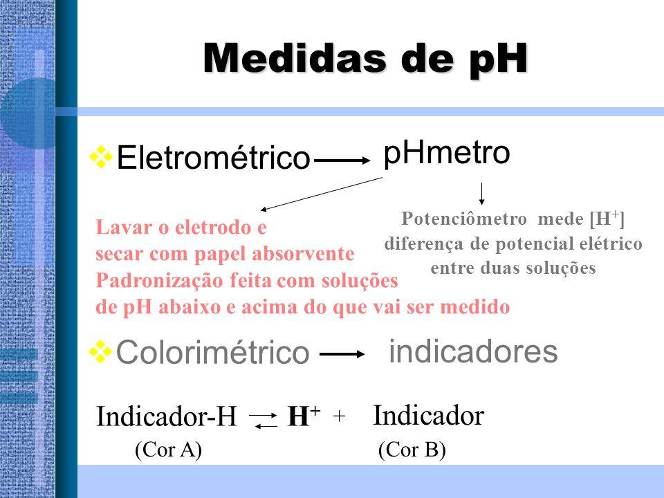 Medidas de pH Eletrométrico Colorimétrico pHmetro Lavar o eletrodo e secar com papel absorvente Padronização feita com soluções de pH abaixo e acima d