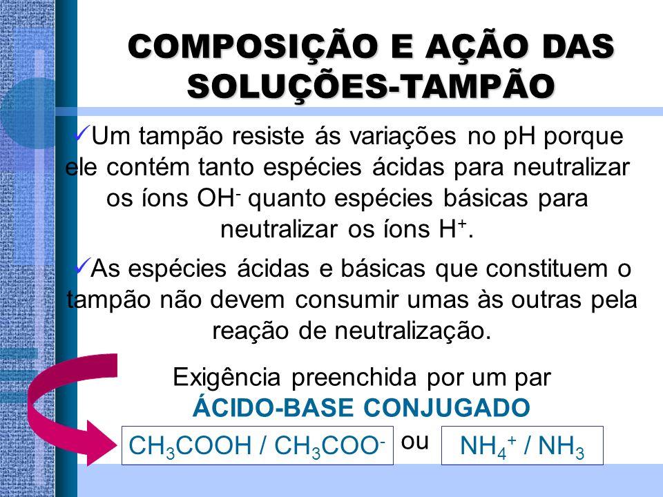 COMPOSIÇÃO E AÇÃO DAS SOLUÇÕES-TAMPÃO Um tampão resiste ás variações no pH porque ele contém tanto espécies ácidas para neutralizar os íons OH - quant