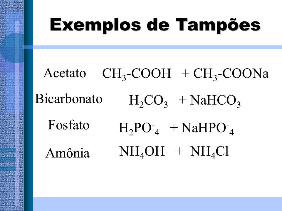 Exemplos de Tampões CH 3 -COOH + CH 3 -COONa Acetato Bicarbonato H 2 CO 3 + NaHCO 3 Fosfato H 2 PO - 4 + NaHPO - 4 Amônia NH 4 OH + NH 4 Cl