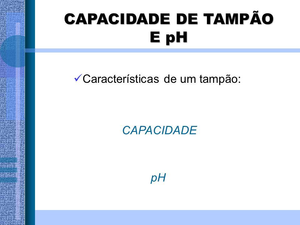 CAPACIDADE DE TAMPÃO E pH Características de um tampão: CAPACIDADE pH