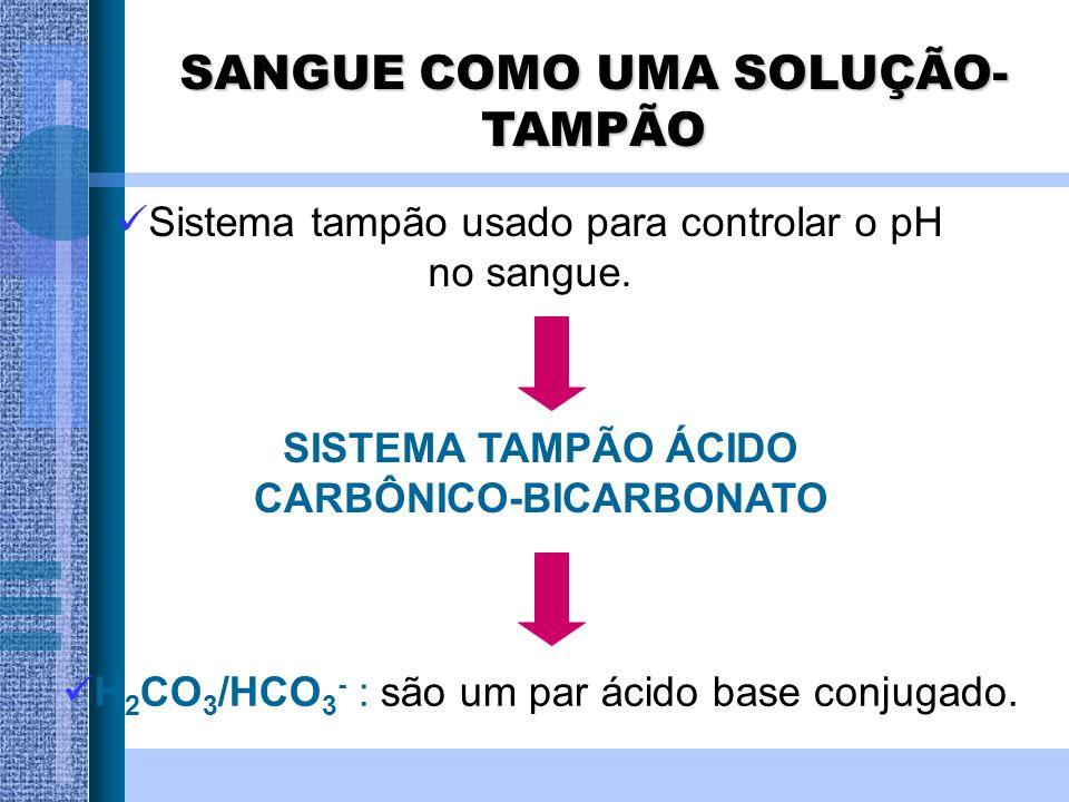 SANGUE COMO UMA SOLUÇÃO- TAMPÃO Sistema tampão usado para controlar o pH no sangue. SISTEMA TAMPÃO ÁCIDO CARBÔNICO-BICARBONATO H 2 CO 3 /HCO 3 - : são