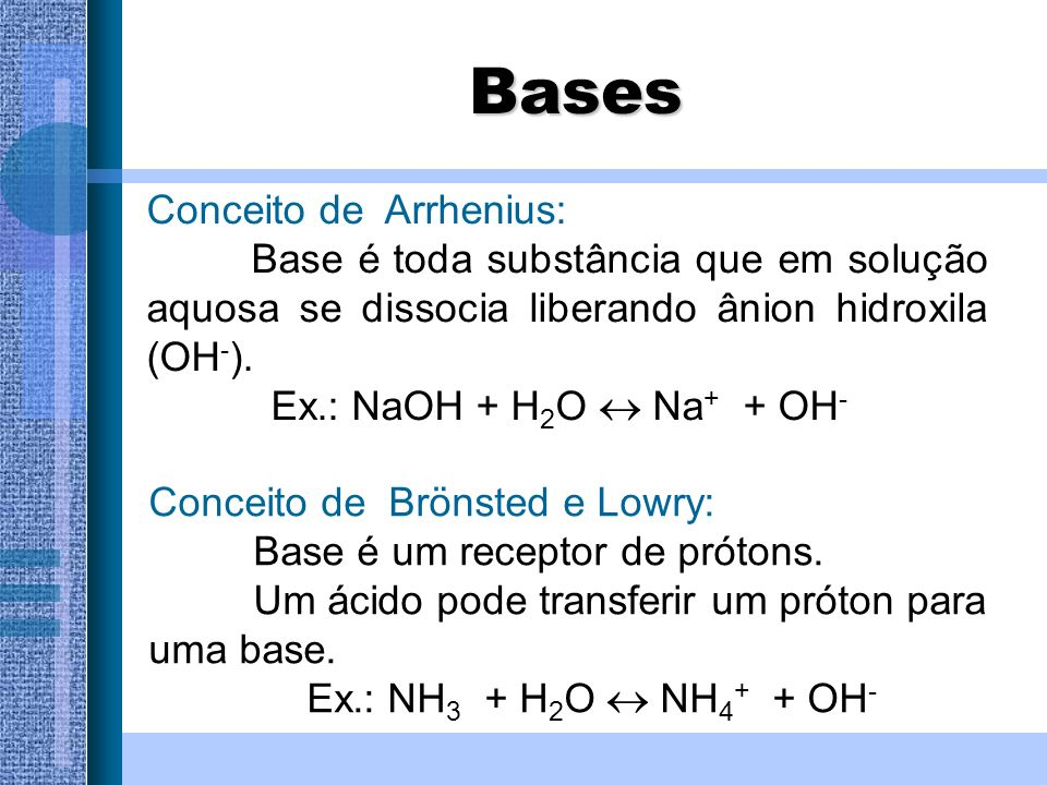 Bases Conceito de Arrhenius: Base é toda substância que em solução aquosa se dissocia liberando ânion hidroxila (OH - ). Ex.: NaOH + H 2 O Na + + OH -