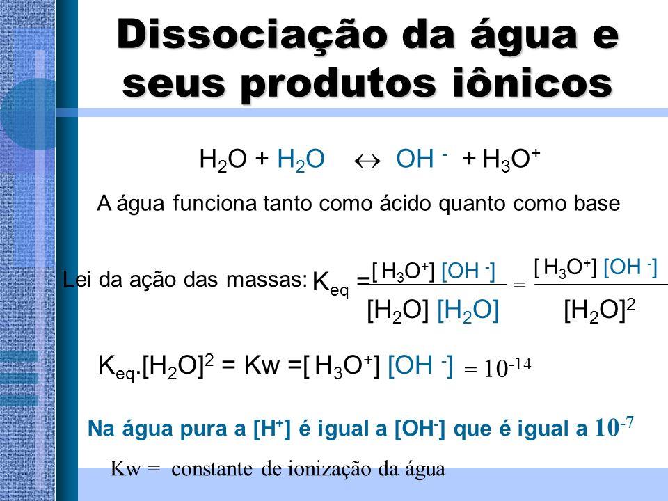 Dissociação da água e seus produtos iônicos H 2 O + H 2 O OH - + H 3 O + A água funciona tanto como ácido quanto como base Lei da ação das massas: K e