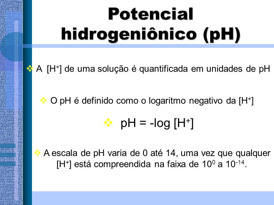Potencial hidrogeniônico (pH) A [H + ] de uma solução é quantificada em unidades de pH O pH é definido como o logaritmo negativo da [H + ] pH = -log [