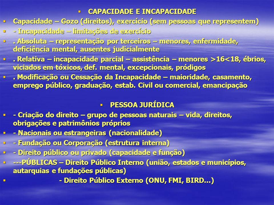 CAPACIDADE E INCAPACIDADE CAPACIDADE E INCAPACIDADE Capacidade – Gozo (direitos), exercício (sem pessoas que representem) Capacidade – Gozo (direitos), exercício (sem pessoas que representem) - Incapacidade – limitações de exercício - Incapacidade – limitações de exercício.