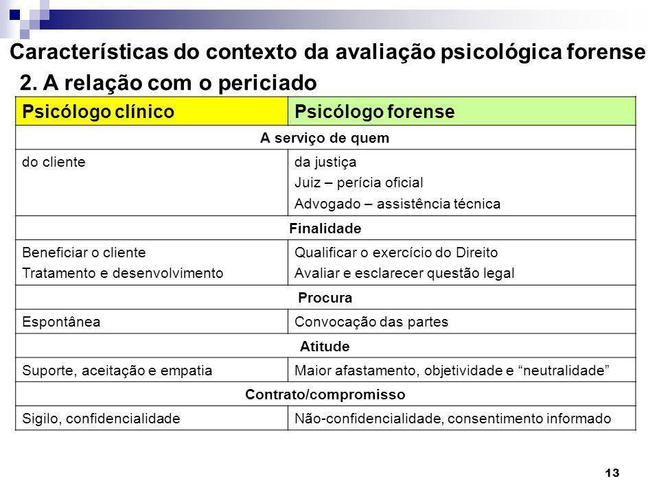 13 Características do contexto da avaliação psicológica forense 2. A relação com o periciado Psicólogo clínicoPsicólogo forense A serviço de quem do c