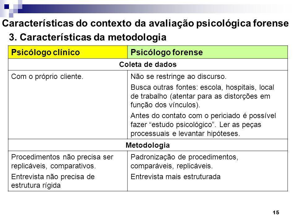 15 Características do contexto da avaliação psicológica forense 3. Características da metodologia Psicólogo clínicoPsicólogo forense Coleta de dados C